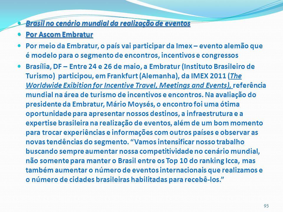 Brasil no cenário mundial da realização de eventos
