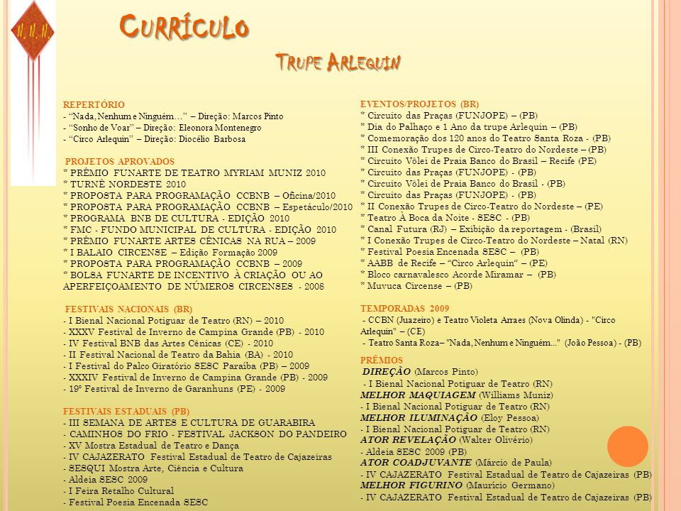 Currículo Trupe Arlequin EVENTOS/PROJETOS (BR)