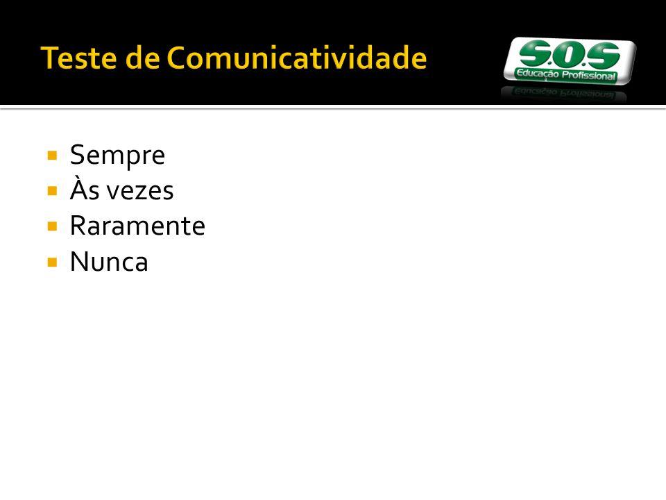 Teste de Comunicatividade