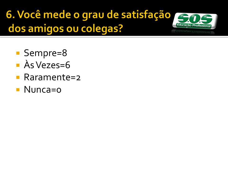 6. Você mede o grau de satisfação dos amigos ou colegas