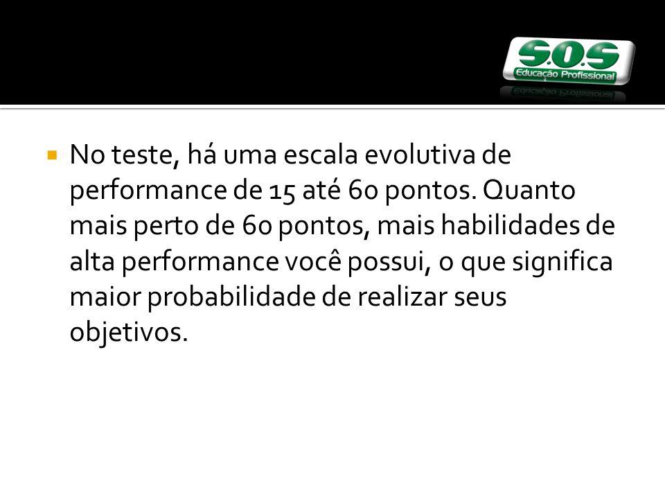 No teste, há uma escala evolutiva de performance de 15 até 60 pontos