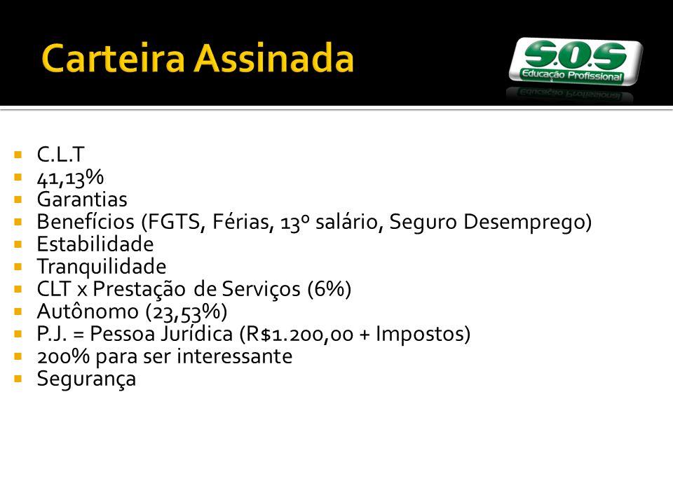 Carteira Assinada C.L.T 41,13% Garantias