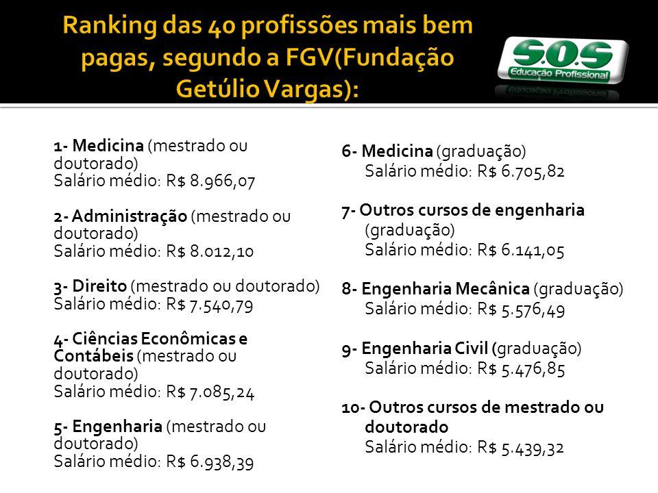 Ranking das 40 profissões mais bem pagas, segundo a FGV(Fundação Getúlio Vargas):