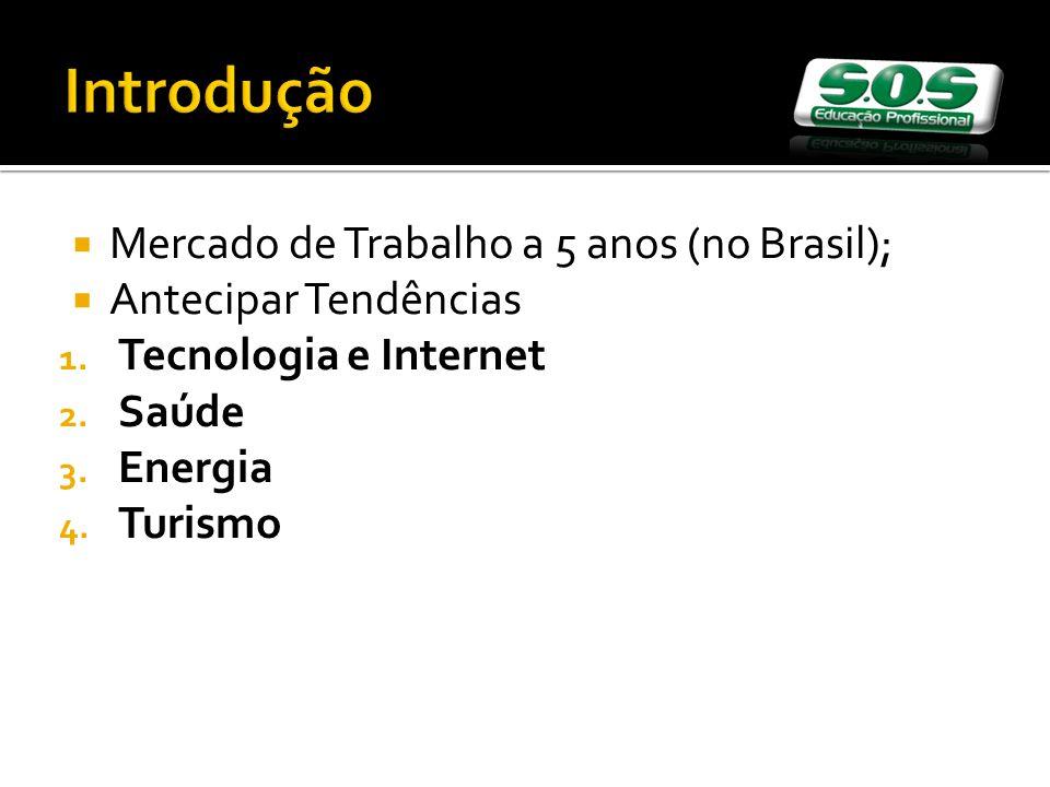Introdução Mercado de Trabalho a 5 anos (no Brasil);