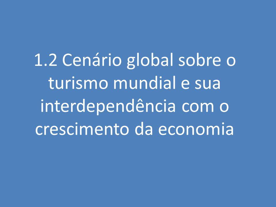 1.2 Cenário global sobre o turismo mundial e sua interdependência com o crescimento da economia