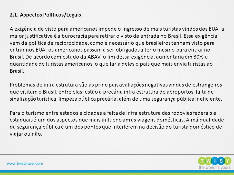 2.1. Aspectos Políticos/Legais A exigência de visto para americanos impede o ingresso de mais turistas vindos dos EUA, a maior justificativa é a burocracia para retirar o visto de entrada no Brasil. Essa exigência vem da política de reciprocidade, como é necessário que brasileiros tenham visto para entrar nos EUA, os americanos passam a ser obrigados a ter o mesmo para entrar no Brasil. De acordo com estudo da ABAV, o fim dessa exigência, aumentaria em 30% a quantidade de turistas americanos, o que faria deles o país que mais envia turistas ao Brasil.
