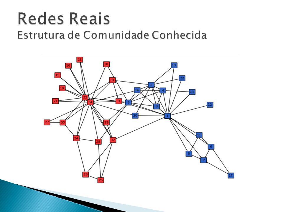 Redes Reais Estrutura de Comunidade Conhecida
