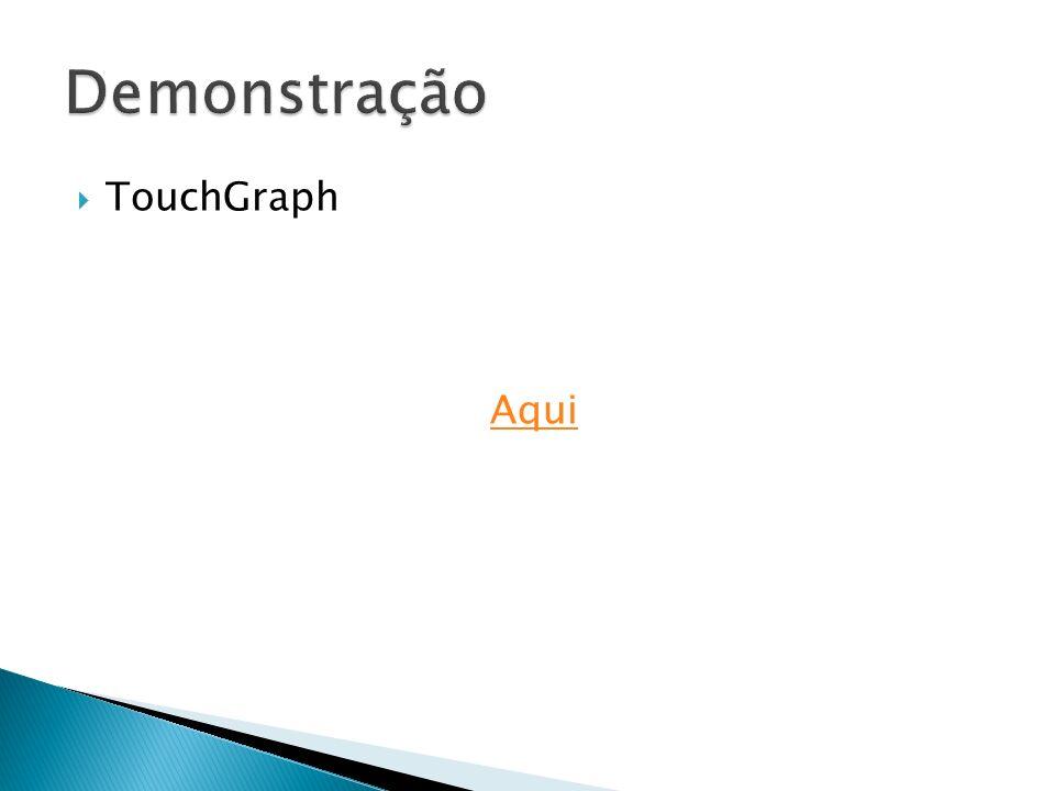 Demonstração TouchGraph Aqui