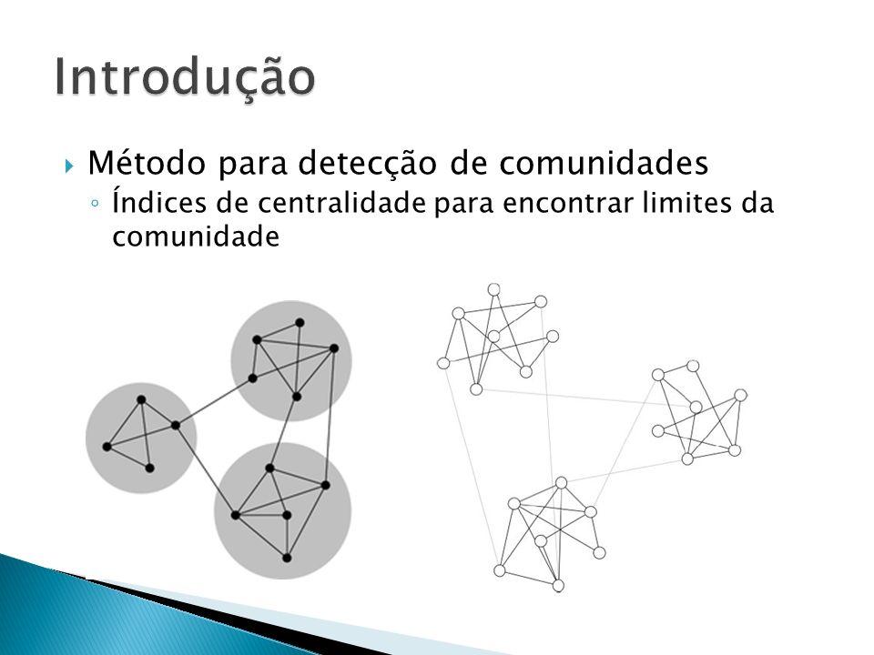 Introdução Método para detecção de comunidades
