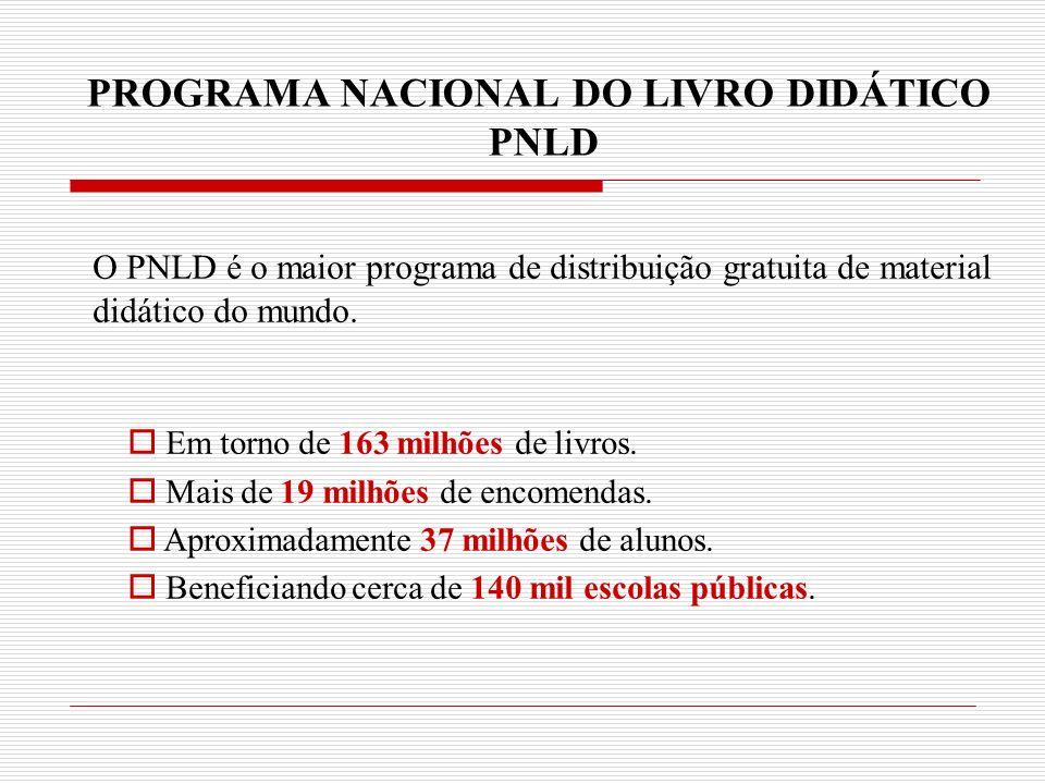 PROGRAMA NACIONAL DO LIVRO DIDÁTICO PNLD