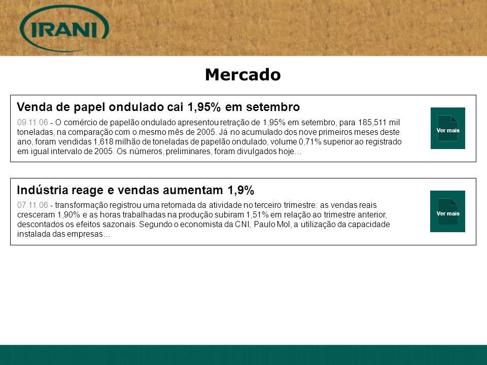 Mercado Venda de papel ondulado cai 1,95% em setembro
