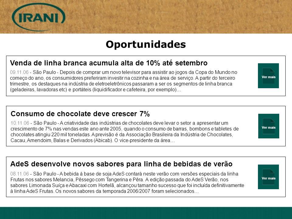Oportunidades Venda de linha branca acumula alta de 10% até setembro
