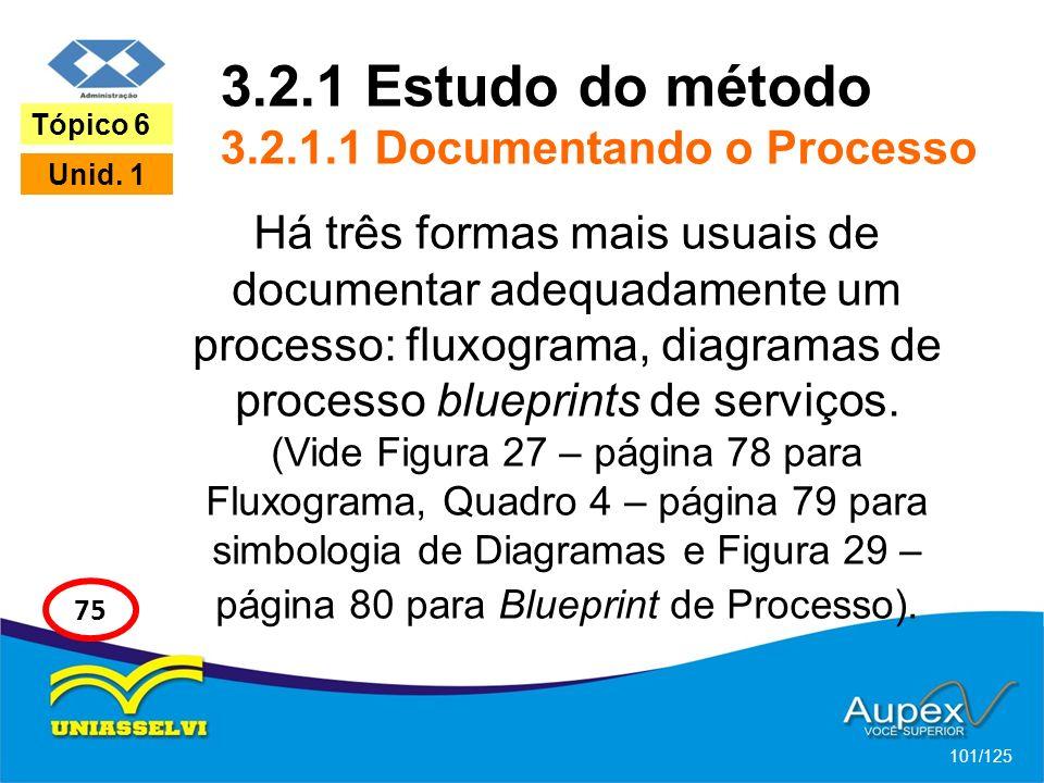 3.2.1 Estudo do método 3.2.1.1 Documentando o Processo