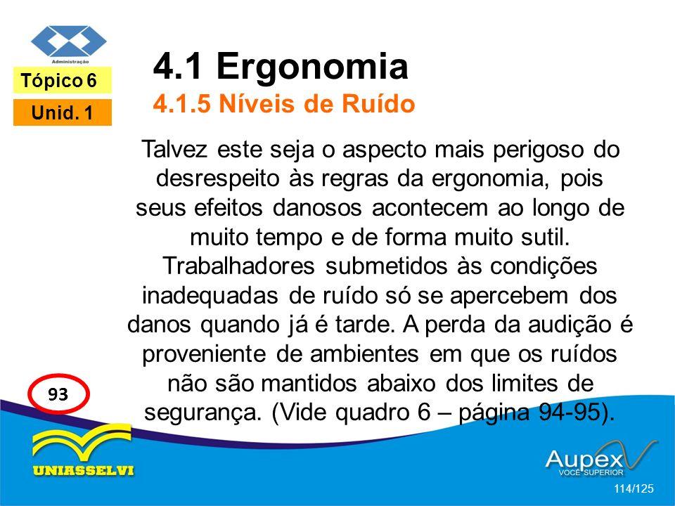 4.1 Ergonomia 4.1.5 Níveis de Ruído