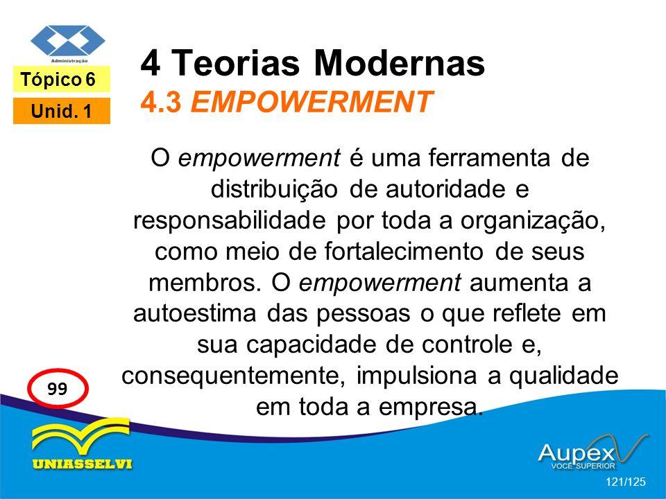 4 Teorias Modernas 4.3 EMPOWERMENT