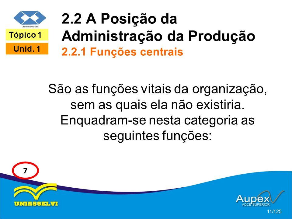 2.2 A Posição da Administração da Produção 2.2.1 Funções centrais