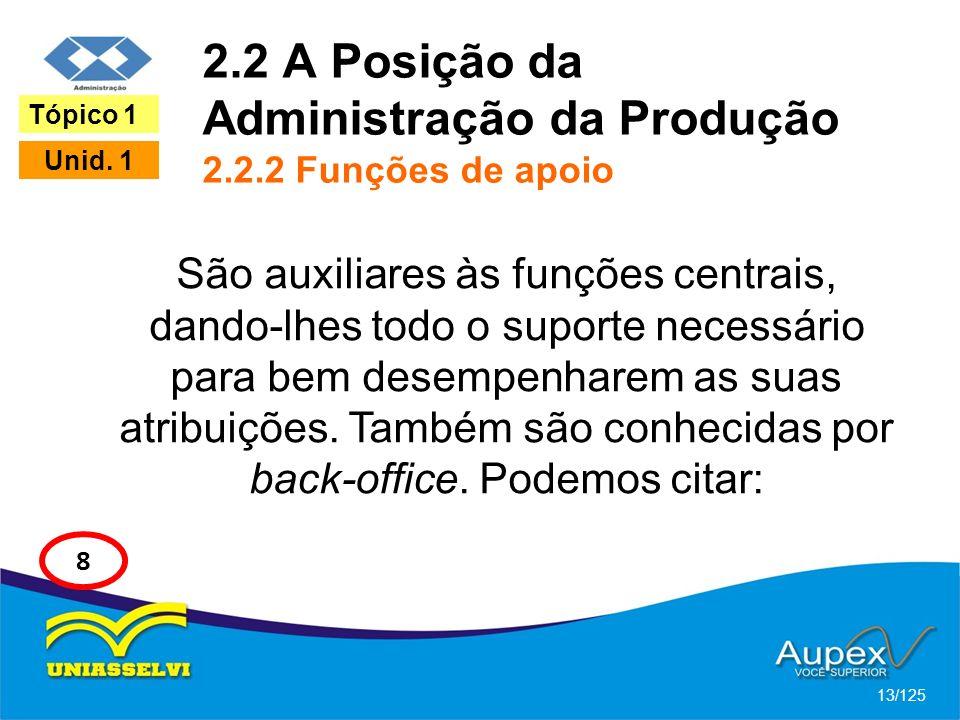 2.2 A Posição da Administração da Produção 2.2.2 Funções de apoio