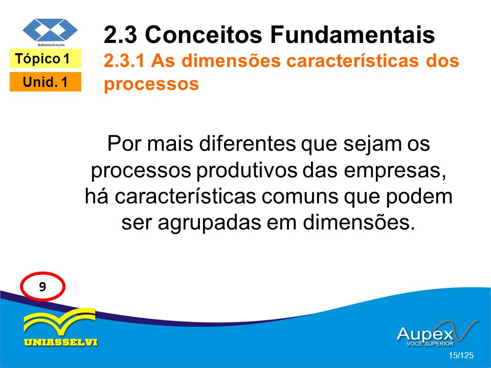 2. 3 Conceitos Fundamentais 2. 3