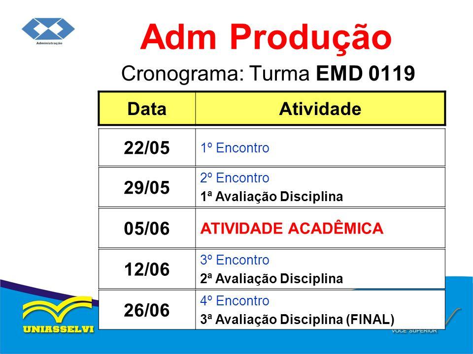 Adm Produção Cronograma: Turma EMD 0119 Data Atividade 22/05 29/05
