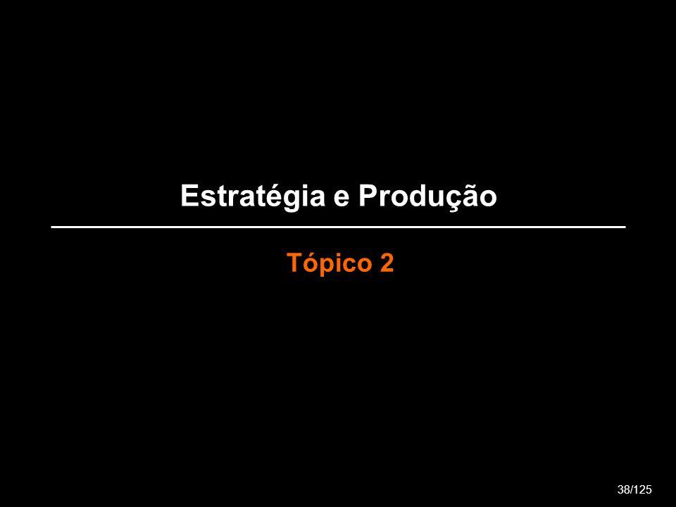 Estratégia e Produção Tópico 2 38/125