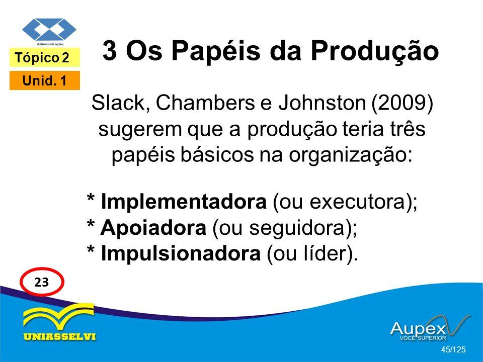 3 Os Papéis da Produção Tópico 2. Unid. 1. Slack, Chambers e Johnston (2009) sugerem que a produção teria três papéis básicos na organização: