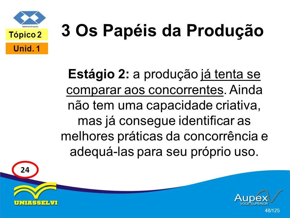 3 Os Papéis da Produção Tópico 2. Unid. 1.