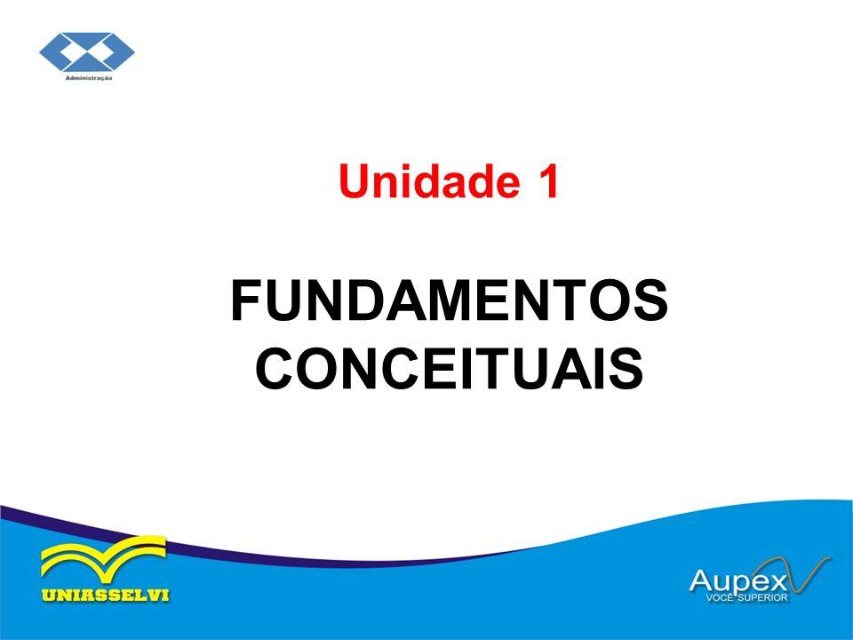 Unidade 1 FUNDAMENTOS CONCEITUAIS