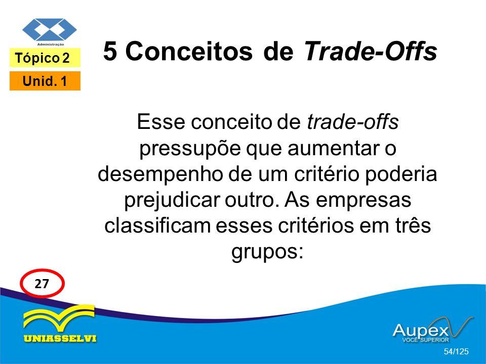 5 Conceitos de Trade-Offs