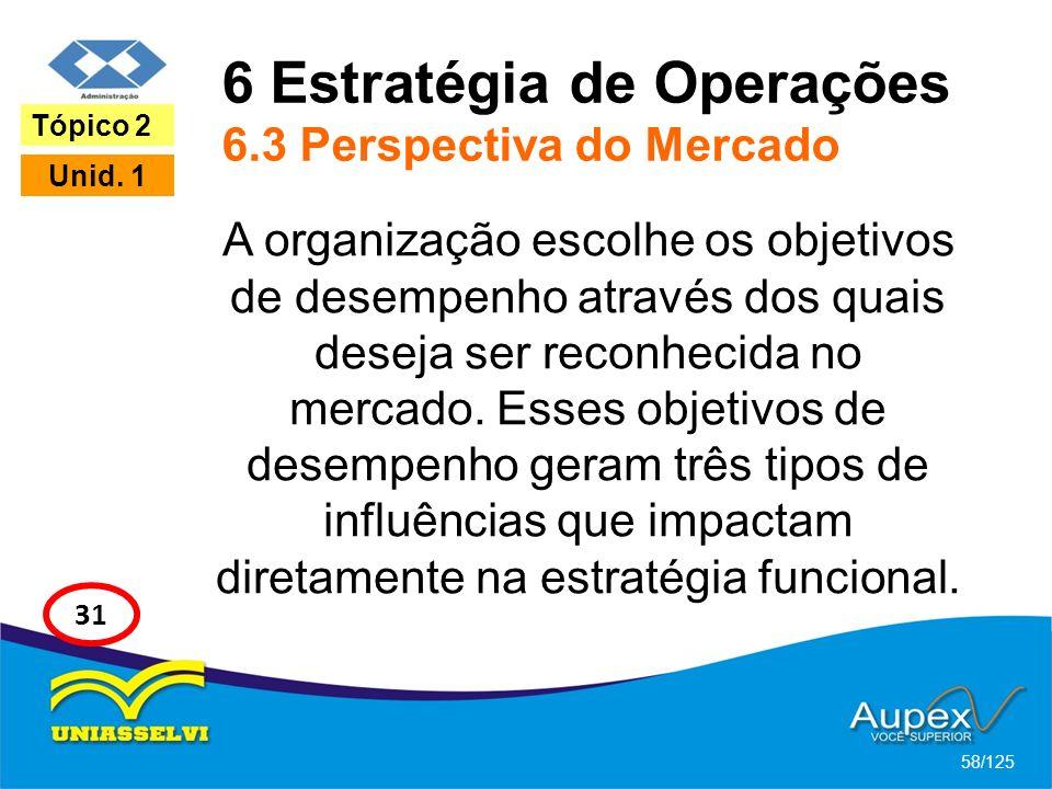 6 Estratégia de Operações 6.3 Perspectiva do Mercado