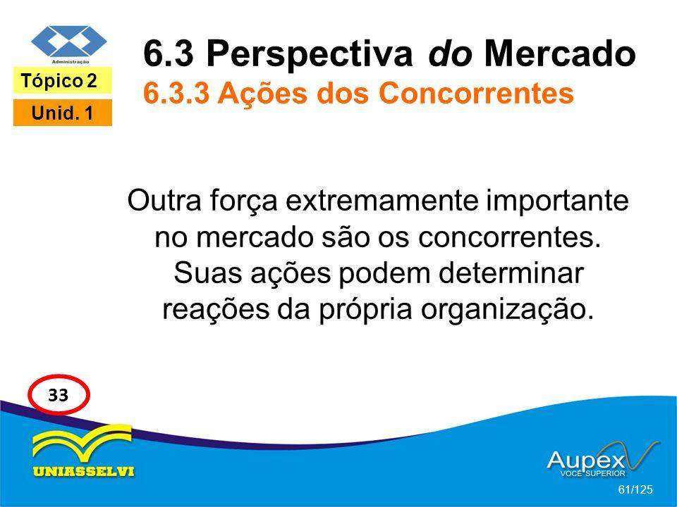 6.3 Perspectiva do Mercado 6.3.3 Ações dos Concorrentes