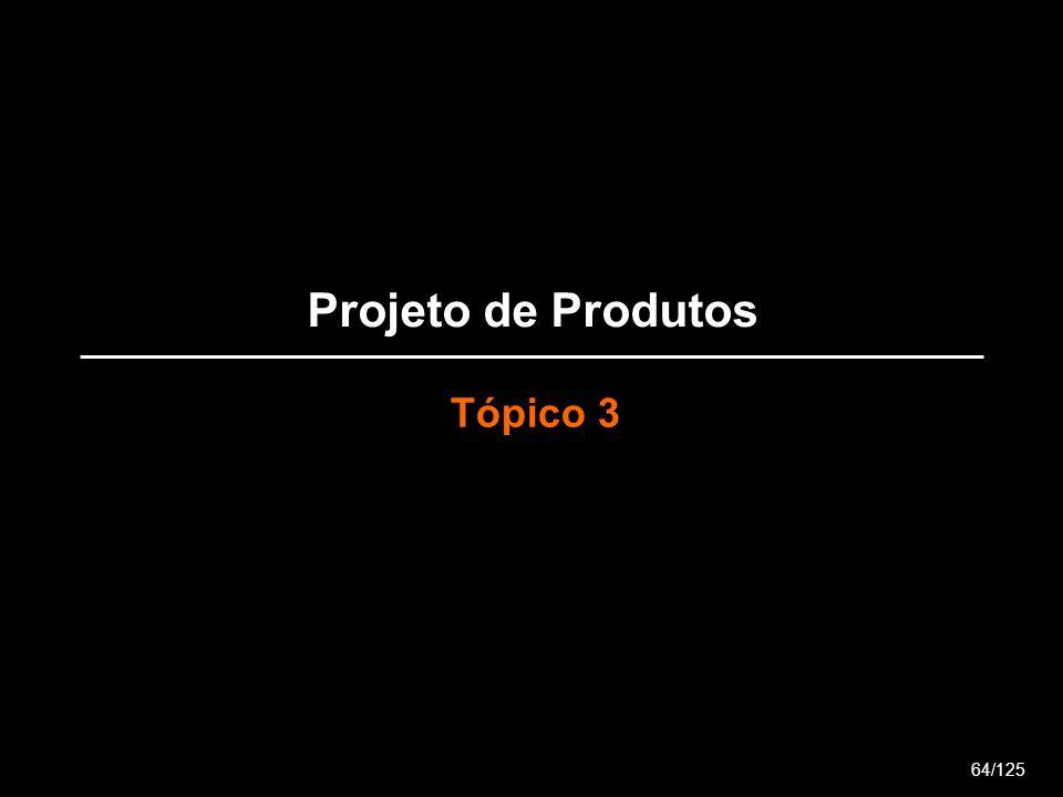 Projeto de Produtos Tópico 3 64/125