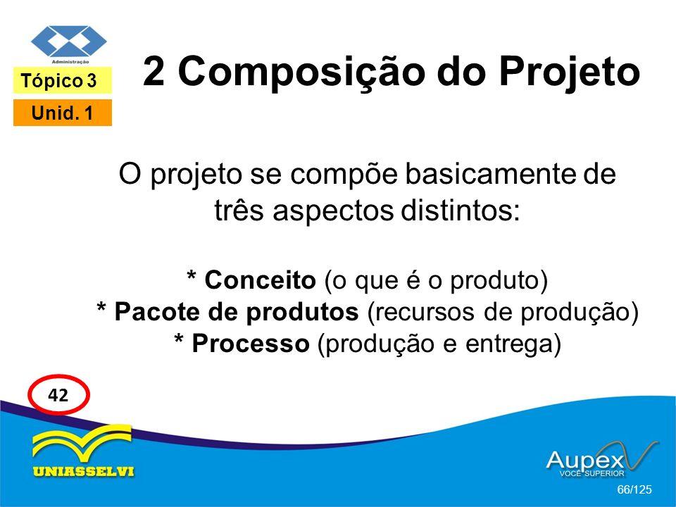 2 Composição do Projeto Tópico 3. Unid. 1.
