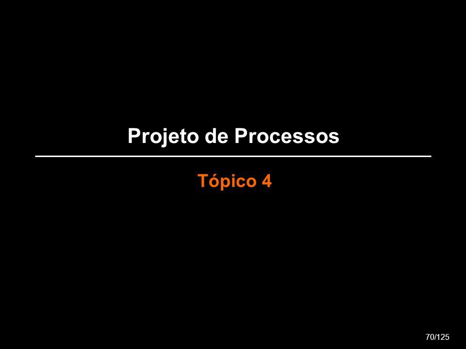Projeto de Processos Tópico 4 70/125