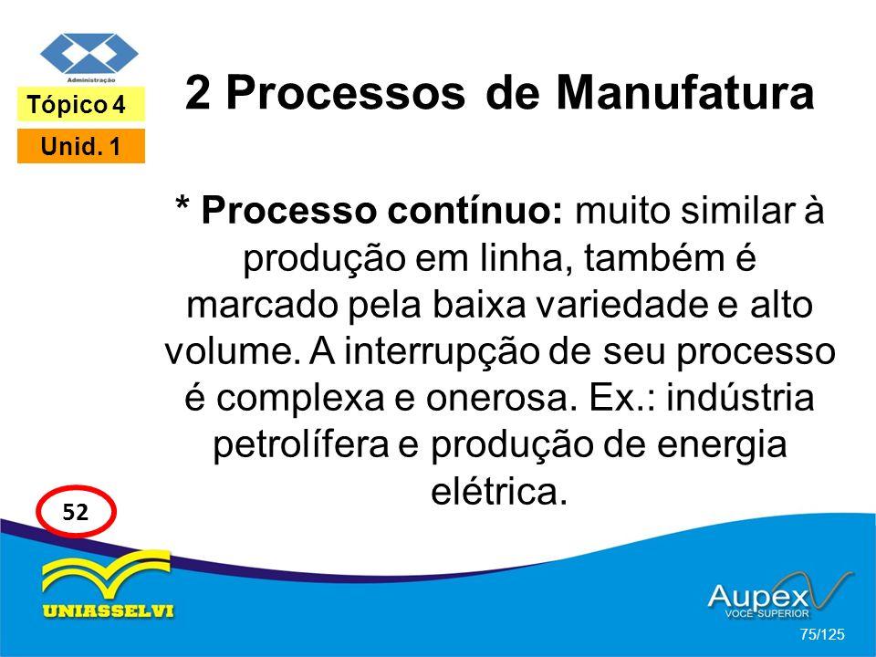 2 Processos de Manufatura