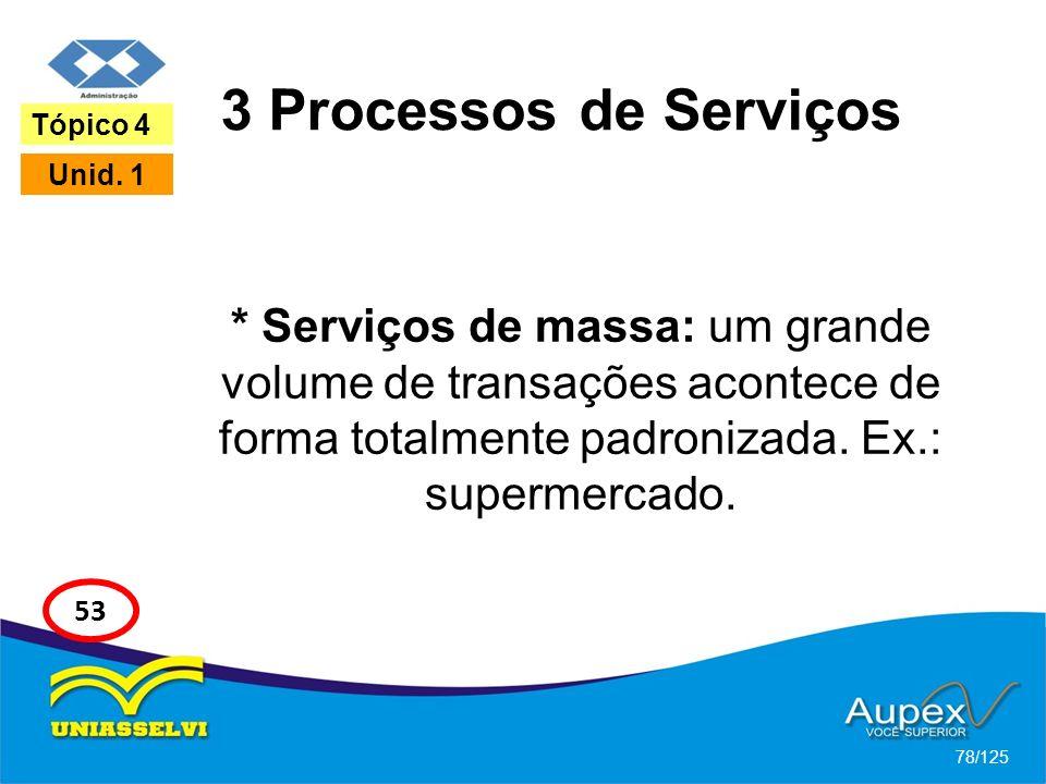 3 Processos de Serviços Tópico 4. Unid. 1.