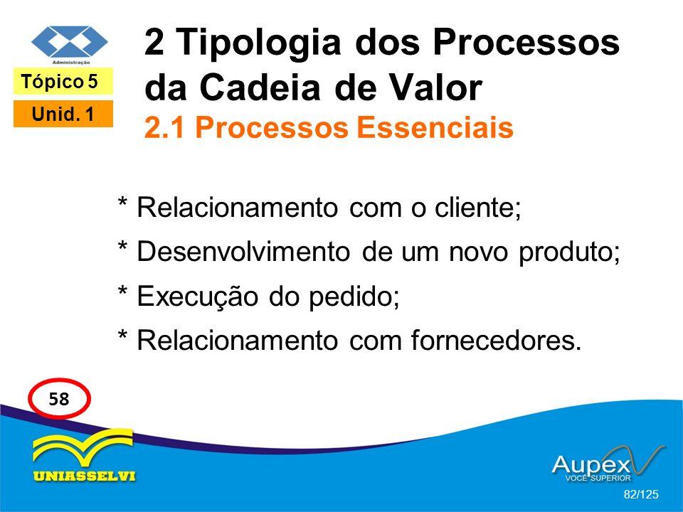 2 Tipologia dos Processos da Cadeia de Valor 2.1 Processos Essenciais