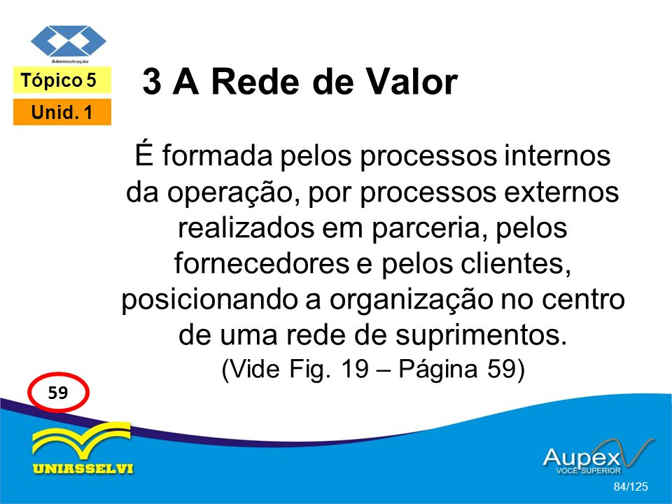 3 A Rede de Valor Tópico 5. Unid. 1.