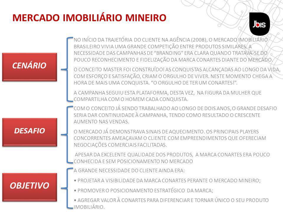 MERCADO IMOBILIÁRIO MINEIRO