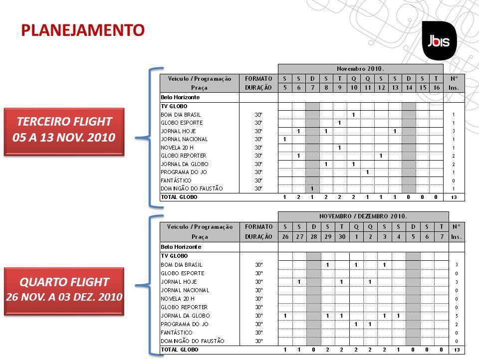 PLANEJAMENTO TERCEIRO FLIGHT 05 A 13 NOV. 2010 QUARTO FLIGHT