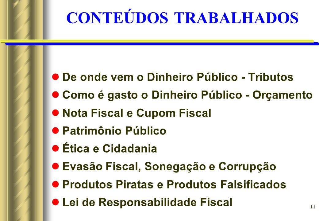 CONTEÚDOS TRABALHADOS