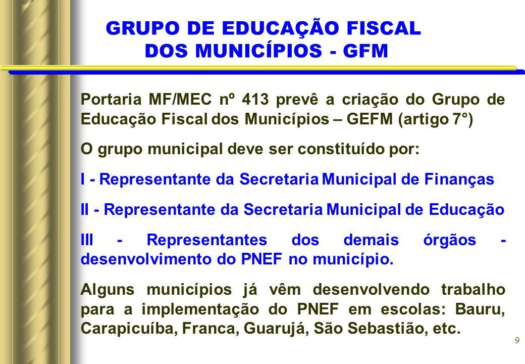 GRUPO DE EDUCAÇÃO FISCAL DOS MUNICÍPIOS - GFM