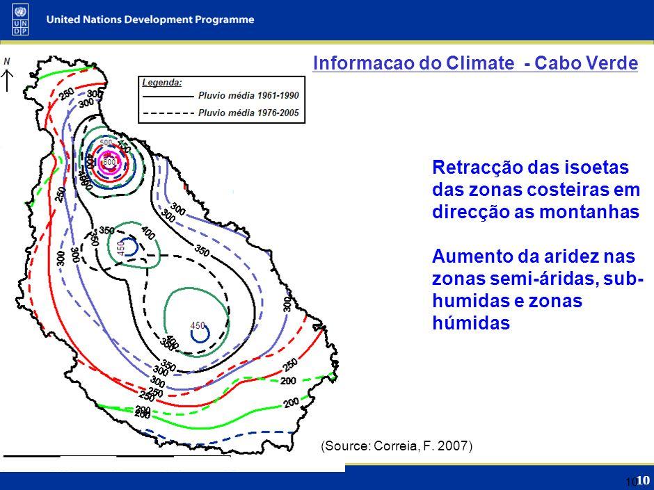 Informação do Clima - Cabo Verde