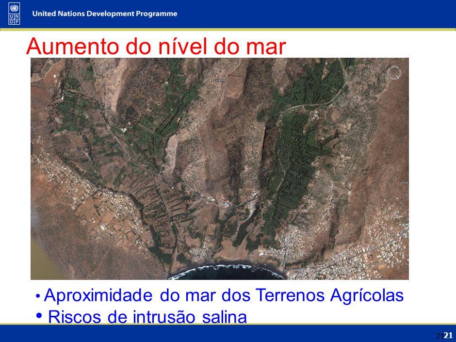 Maio Reconfiguração da Ilha (perda da zonas baixas):