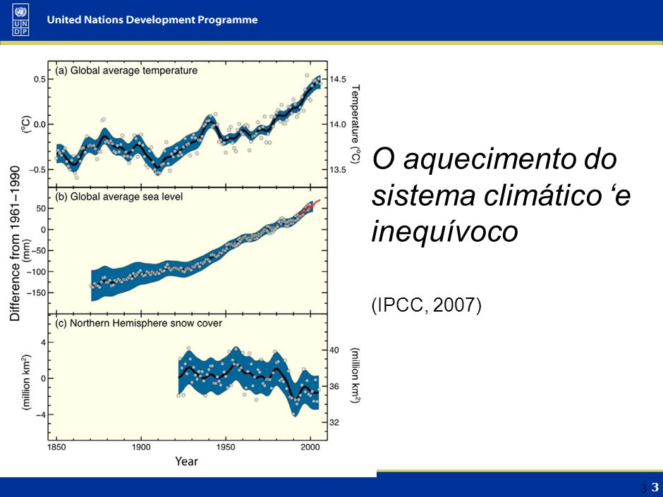 IPCC (2007)