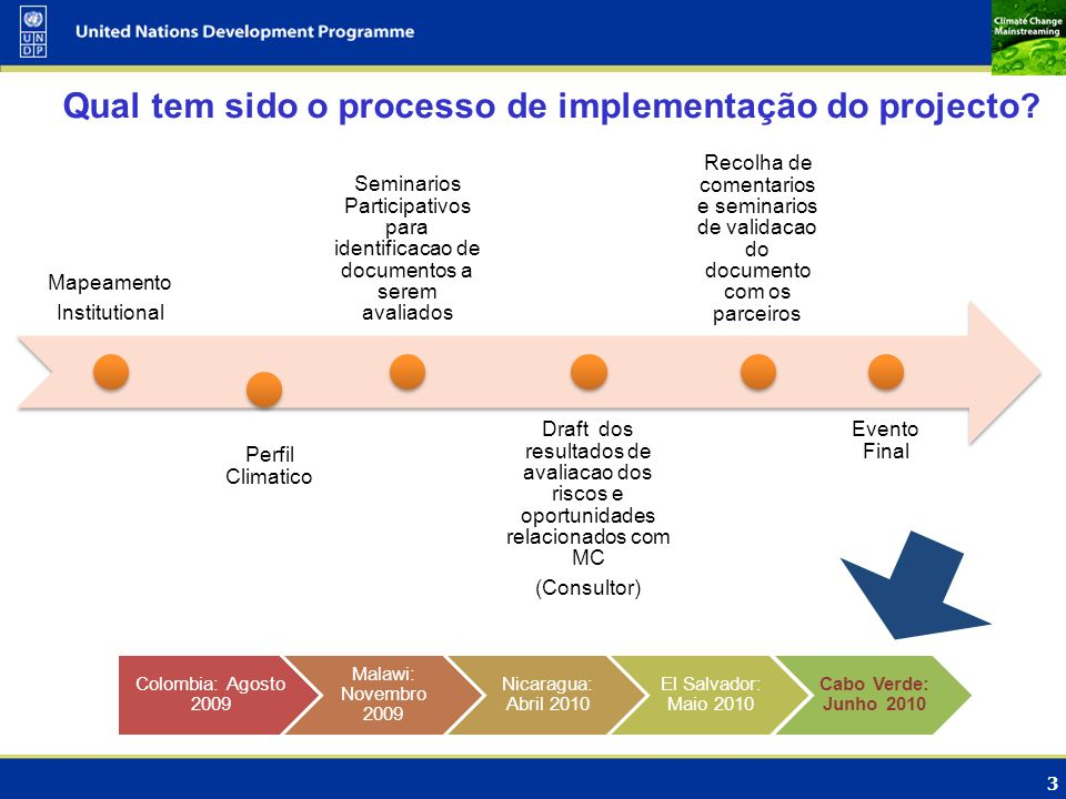 Qual tem sido o processo de implementação do projecto