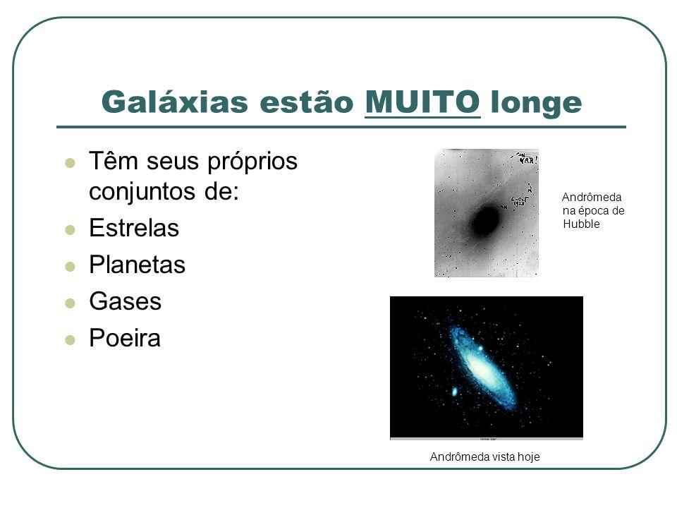 Galáxias estão MUITO longe