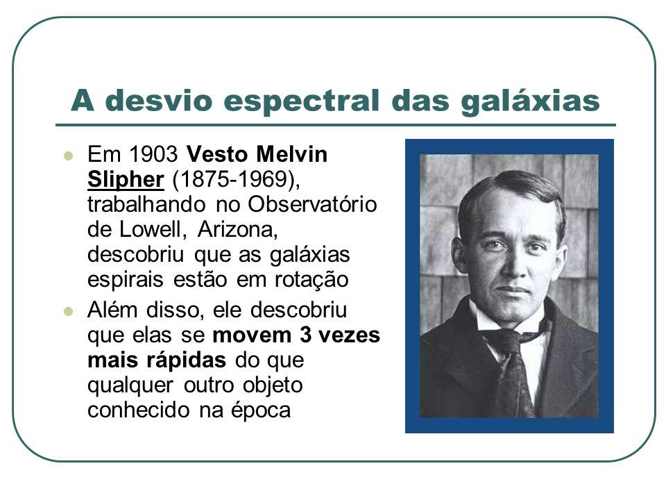 A desvio espectral das galáxias