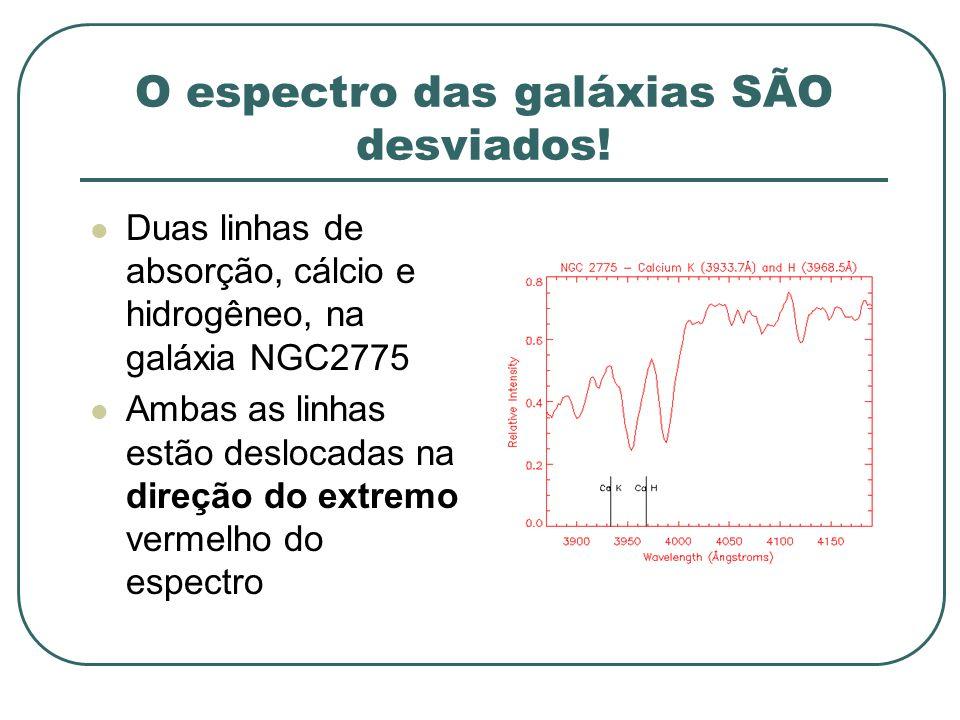O espectro das galáxias SÃO desviados!