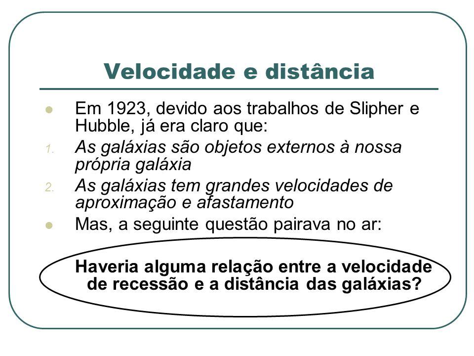 Velocidade e distância