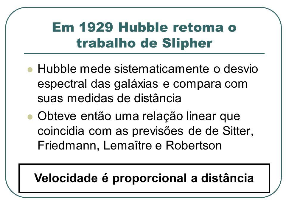 Em 1929 Hubble retoma o trabalho de Slipher